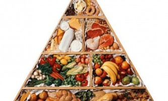 90 Днів роздільного харчування допоможуть грунтовно схуднути