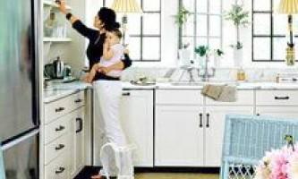 Що необхідно на сучасній кухні