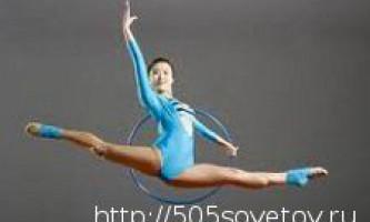 Гімнастика як вид спорту
