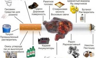 Як кинути курити: способи