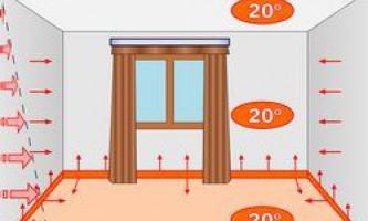 Коротко про плінтусний системі опалення