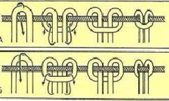 Макраме для початківців - техніка плетіння простих вузлів
