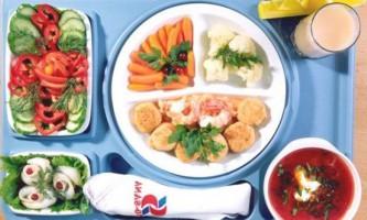 Основи здорового харчування - головні поради