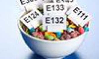 Харчові добавки підсилювачі смаку