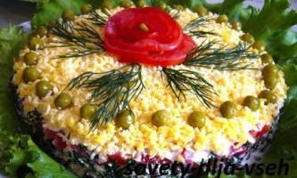 Салат з грибами і куркою: 8 смачних рецептів