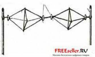 Саморобна дротова антена
