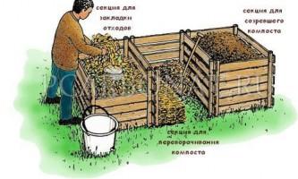 Будуємо ящик для компосту своїми руками