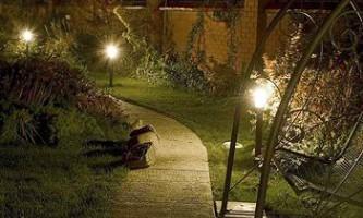 Вуличні світильники для дачної ділянки
