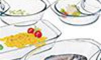 Жароміцний скляний посуд для духовки